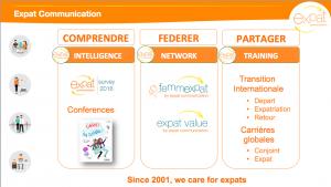 femmexpat by expat communication